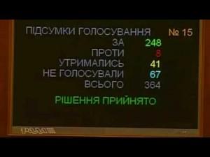 результати голосування по Наливайченку
