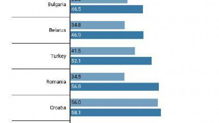 Наші люди, на жаль, найбідніші в Європі. Це несправедливо!