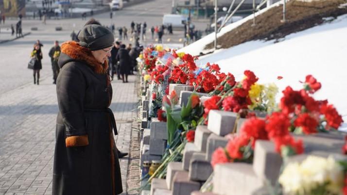 Кров Майдану як пролог окупації